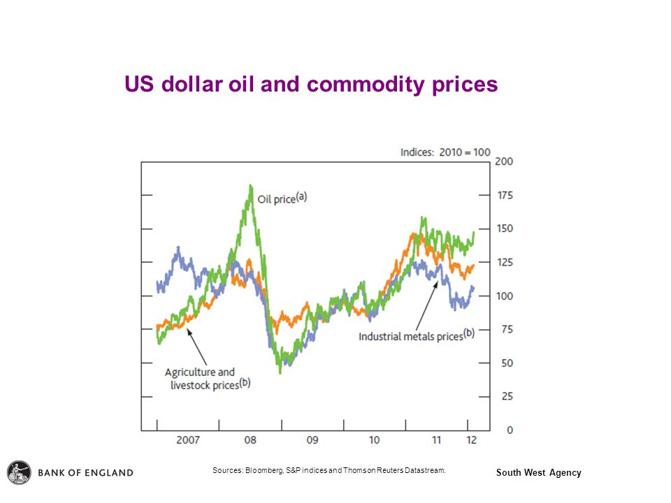 South West Agency US dollar oil and commodity prices Sources: Bloomberg, S&P indices and Thomson Reuters Datastream.