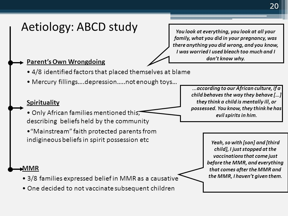 20 Aetiology: ABCD study Parent's Own Wrongdoing 4/8 identified factors that placed themselves at blame Mercury fillings….depression…..not enough toys… You look at everything, you look at all your family, what you did in your pregnancy, was there anything you did wrong, and you know, I was worried I used bleach too much and I don't know why.
