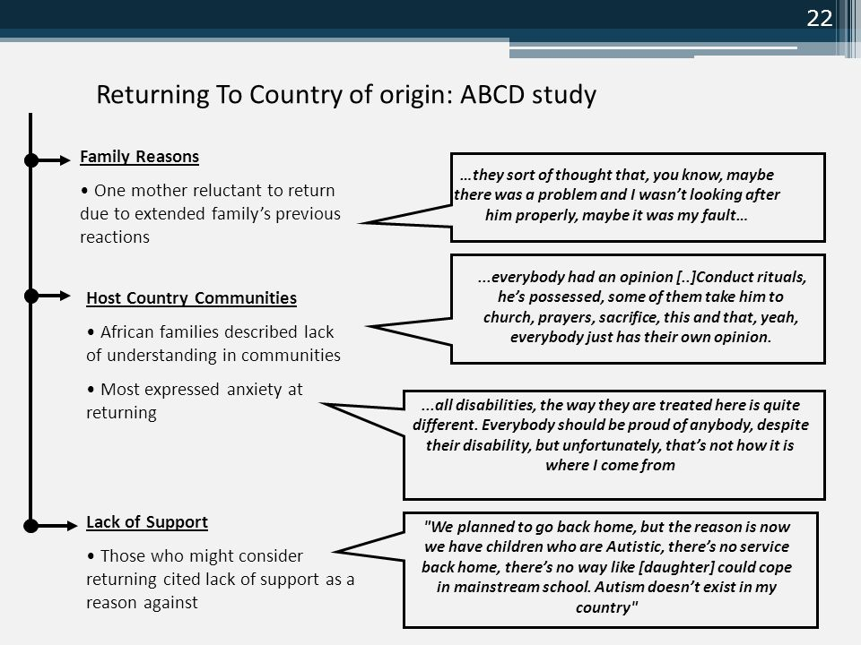 22 Returning To Country of origin: ABCD study Family Reasons One mother reluctant to return due to extended family's previous reactions …they sort of thought that, you know, maybe there was a problem and I wasn't looking after him properly, maybe it was my fault… Host Country Communities African families described lack of understanding in communities Most expressed anxiety at returning...all disabilities, the way they are treated here is quite different.
