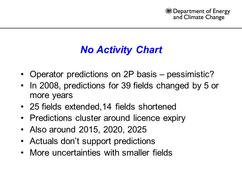 No Activity Chart Operator predictions on 2P basis – pessimistic.
