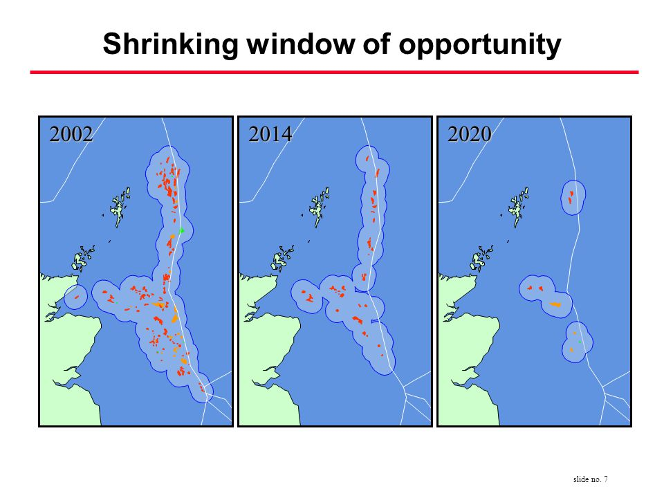 slide no. 7200220142020 Shrinking window of opportunity
