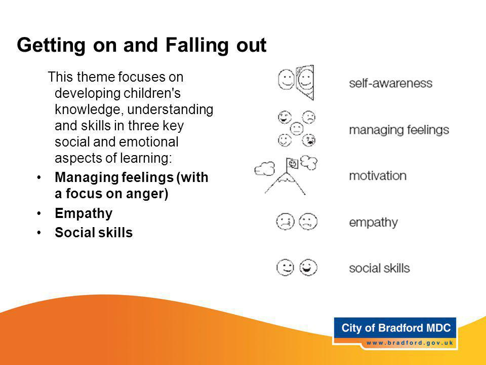 Getting on and Falling out This theme focuses on developing children s knowledge, understanding and skills in three key social and emotional aspects of learning: Managing feelings (with a focus on anger) Empathy Social skills
