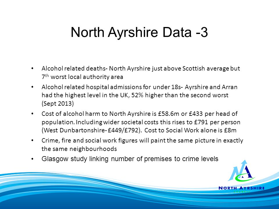 North Ayrshire Data -3 Alcohol related deaths- North Ayrshire just above Scottish average but 7 th worst local authority area Alcohol related hospital admissions for under 18s- Ayrshire and Arran had the highest level in the UK, 52% higher than the second worst (Sept 2013) Cost of alcohol harm to North Ayrshire is £58.6m or £433 per head of population.