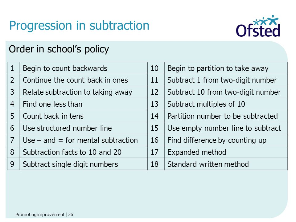Progression in subtraction Order in school's policy Promoting improvement   26 1Begin to count backwards10Begin to partition to take away 2Continue th
