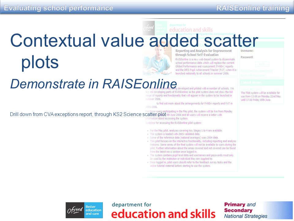 Contextual value added scatter plots Demonstrate in RAISEonline Drill down from CVA exceptions report, through KS2 Science scatter plot
