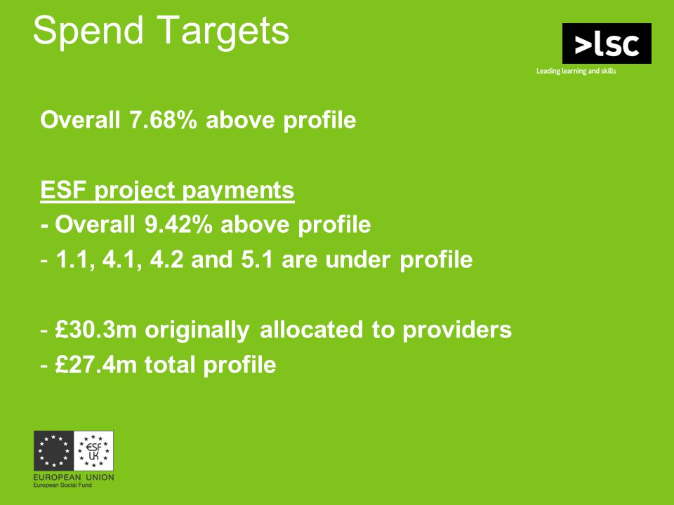 Spend Targets Overall 7.68% above profile ESF project payments - Overall 9.42% above profile - 1.1, 4.1, 4.2 and 5.1 are under profile - £30.3m originally allocated to providers - £27.4m total profile