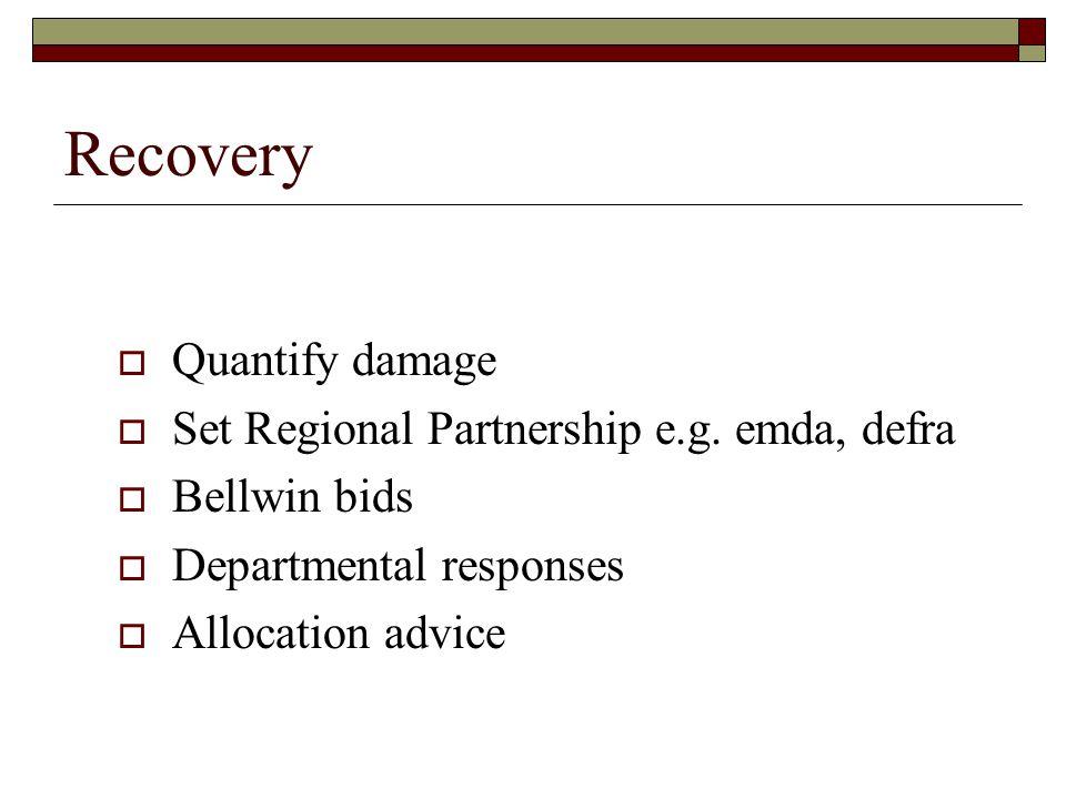 Recovery  Quantify damage  Set Regional Partnership e.g.