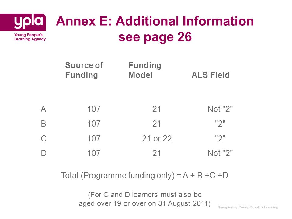 Championing Young People's Learning Annex E: Additional Information see page 26 Source of Funding Funding ModelALS Field A10721Not