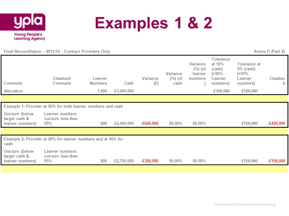 Examples 1 & 2 Final Reconciliation – 2011/12 - Contract Providers OnlyAnnex D (Part 2) Comment Clawback Comment Learner NumbersCash Variance (£) Vari