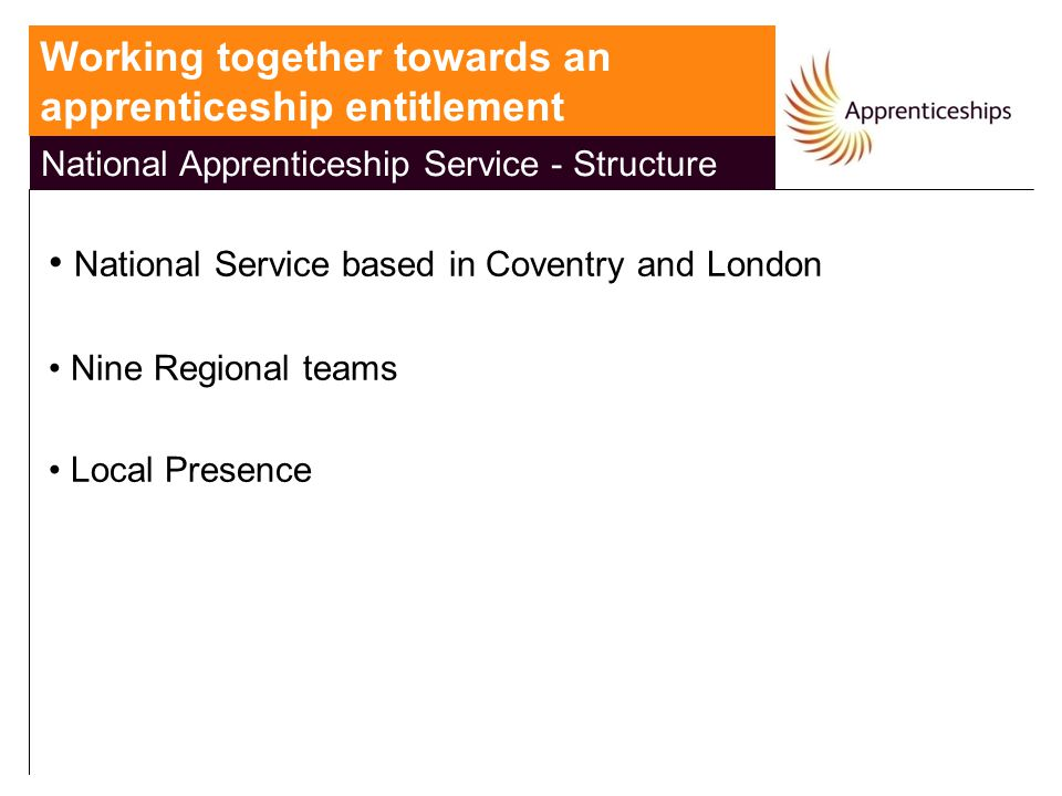 National Apprenticeship Service - Structure National Service based in Coventry and London Nine Regional teams Local Presence Working together towards