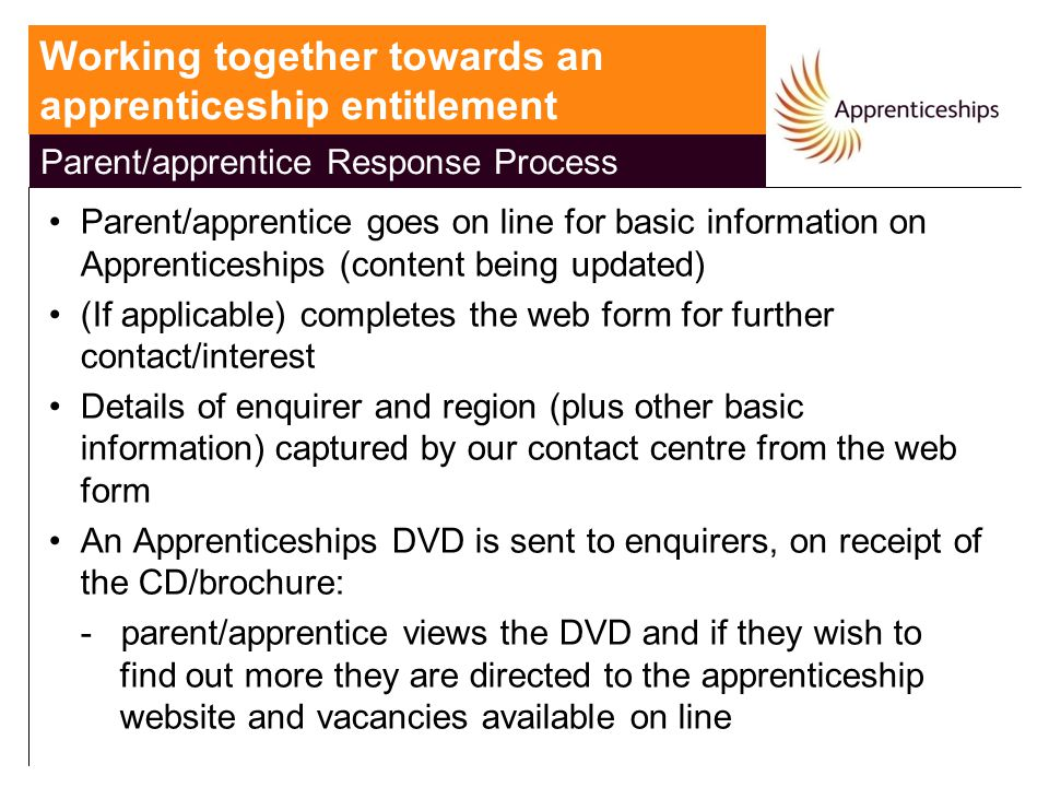 Parent/apprentice goes on line for basic information on Apprenticeships (content being updated) (If applicable) completes the web form for further con