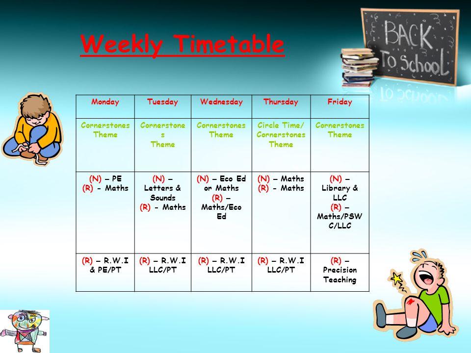 Weekly Timetable MondayTuesdayWednesdayThursdayFriday Cornerstones Theme Cornerstone s Theme Cornerstones Theme Circle Time/ Cornerstones Theme Corner