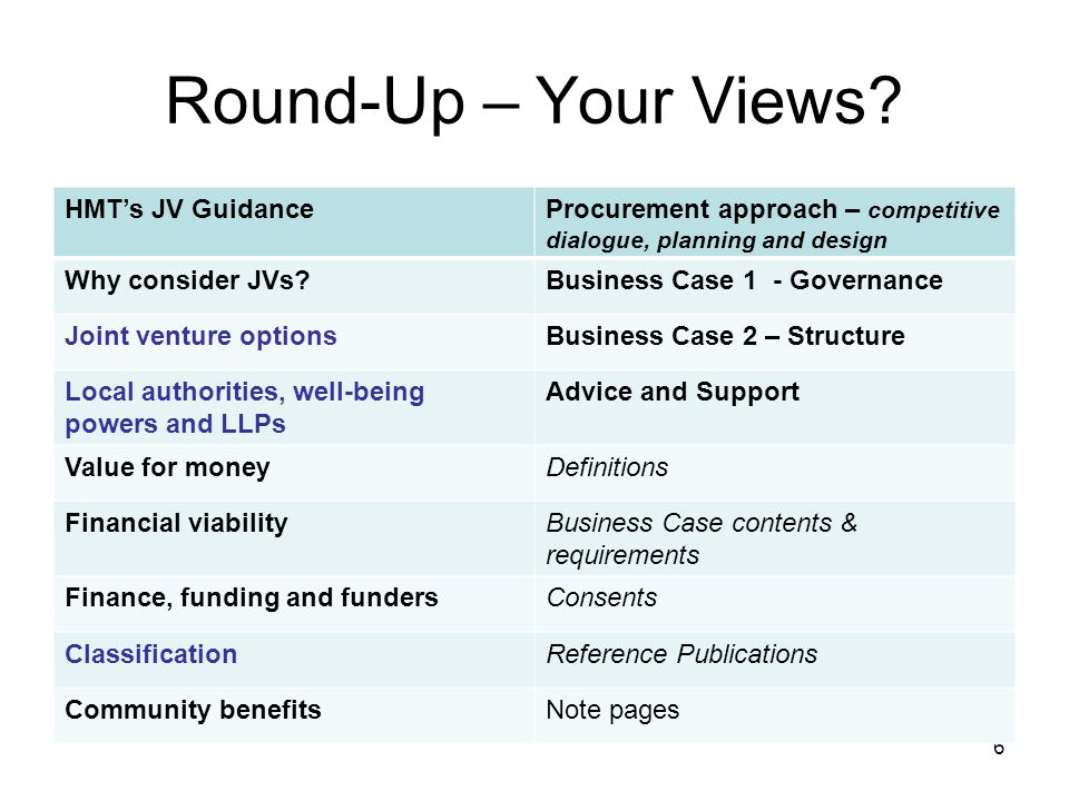 6 Round-Up – Your Views.