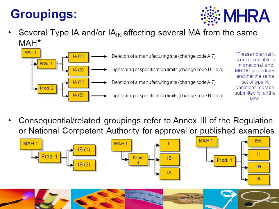 Groupings: Several Type IA and/or IA IN affecting several MA from the same MAH * Consequential/related groupings refer to Annex III of the Regulation or National Competent Authority for approval or published examples *Please note that it is not acceptable to mix national and MR/DC procedures and that the same set of type IA variations must be submitted for all the MAs.