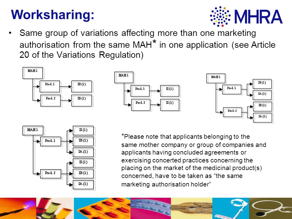 Worksharing: Same group of variations affecting more than one marketing authorisation from the same MAH * in one application (see Article 20 of the Variations Regulation) * Please note that applicants belonging to the same mother company or group of companies and applicants having concluded agreements or exercising concerted practices concerning the placing on the market of the medicinal product(s) concerned, have to be taken as the same marketing authorisation holder