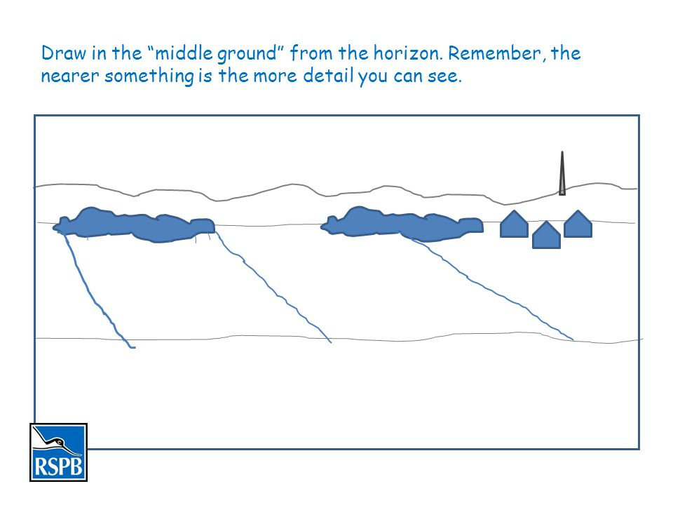 Draw in the nearest land using the lowest guideline to help you.