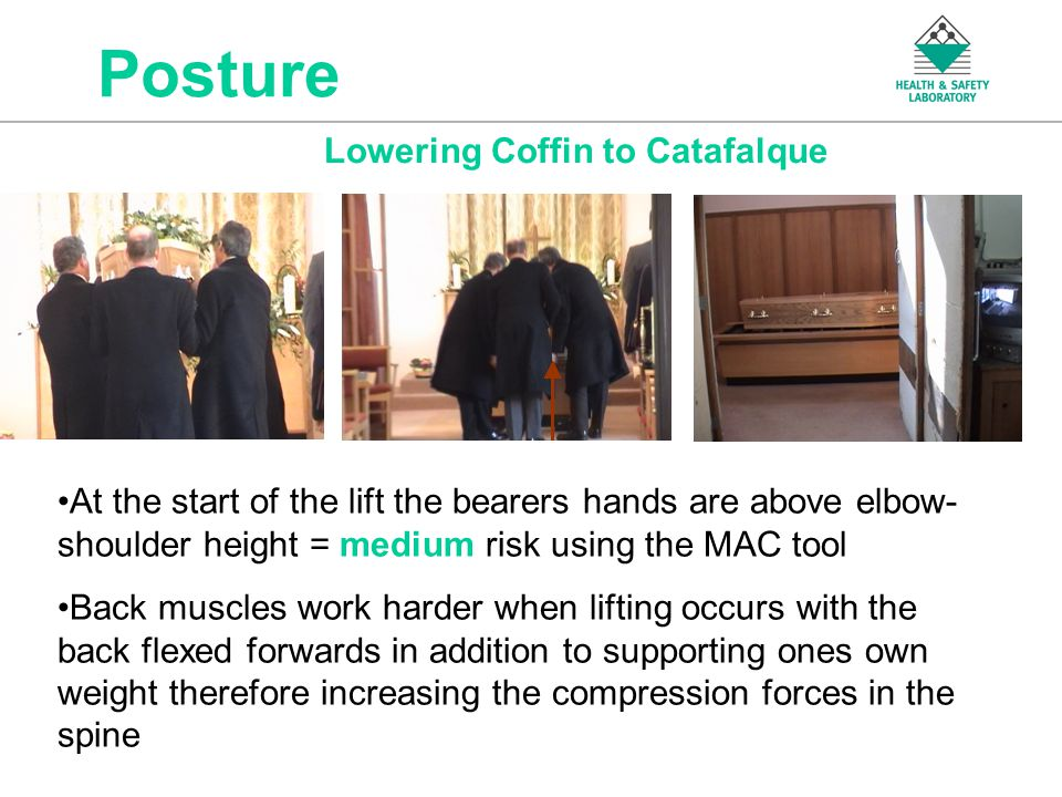 An Agency of the Health and Safety Executive Posture At the start of the lift the bearers hands are above elbow- shoulder height = medium risk using the MAC tool Back muscles work harder when lifting occurs with the back flexed forwards in addition to supporting ones own weight therefore increasing the compression forces in the spine Lowering Coffin to Catafalque