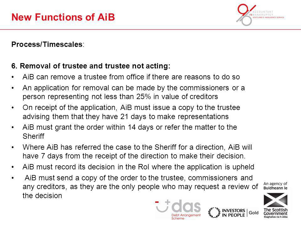 New Functions of AiB Process/Timescales: 6.