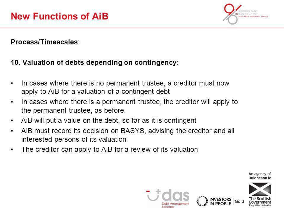 New Functions of AiB Process/Timescales: 10.
