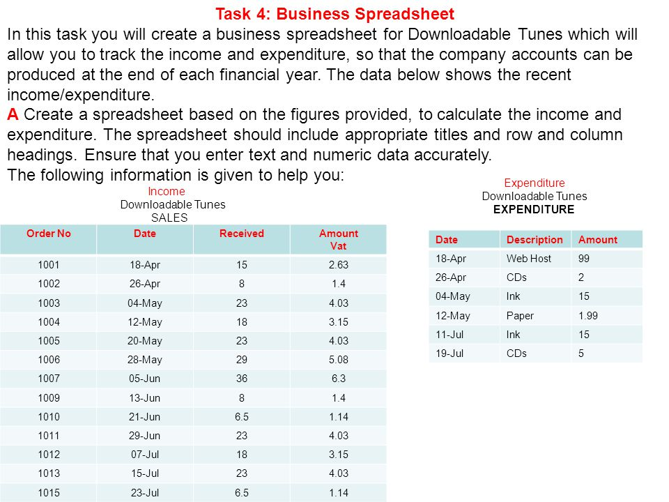Task 4: Business Spreadsheet In this task you will create a business spreadsheet for Downloadable Tunes which will allow you to track the income and expenditure, so that the company accounts can be produced at the end of each financial year.
