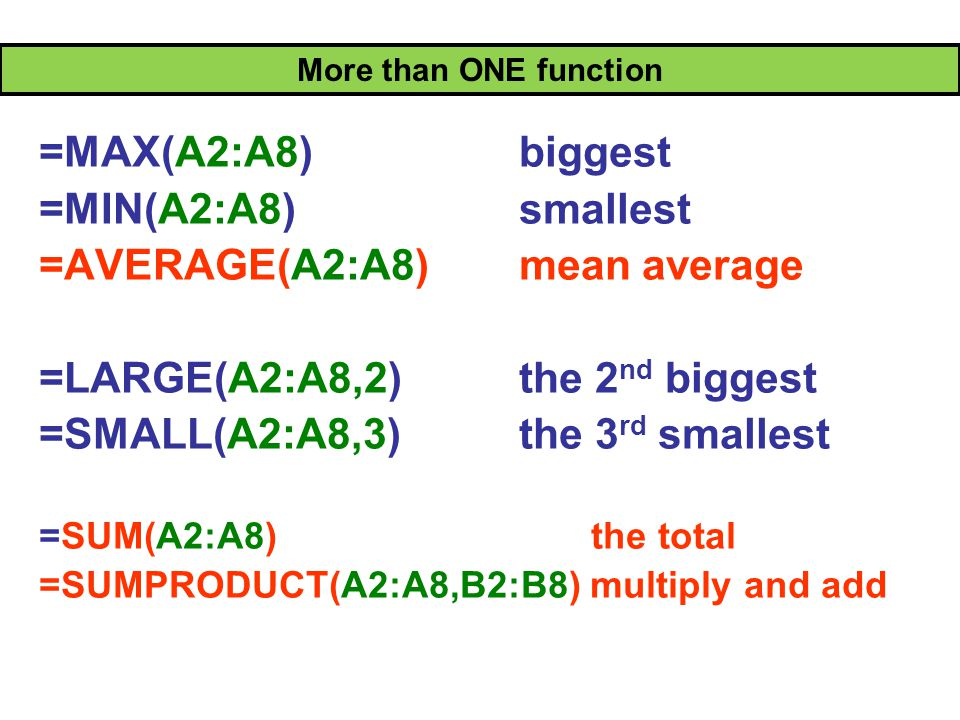 =MAX(A2:A8)biggest =MIN(A2:A8)smallest =AVERAGE(A2:A8)mean average =LARGE(A2:A8,2)the 2 nd biggest =SMALL(A2:A8,3)the 3 rd smallest =SUM(A2:A8) the total =SUMPRODUCT(A2:A8,B2:B8) multiply and add More than ONE function
