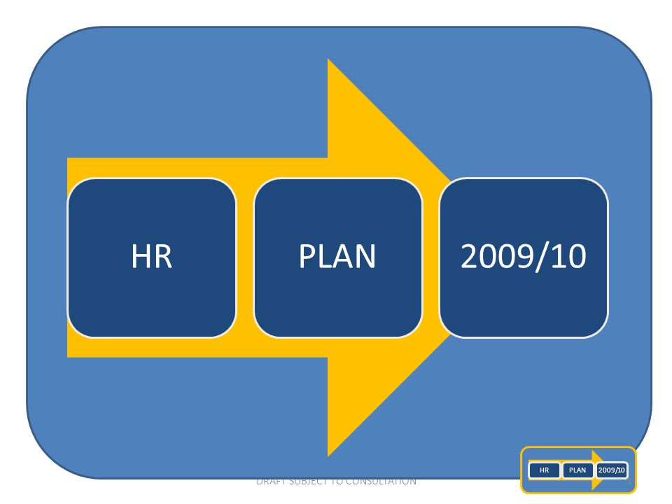 DRAFT SUBJECT TO CONSULTATION HRPLAN2009/10 1