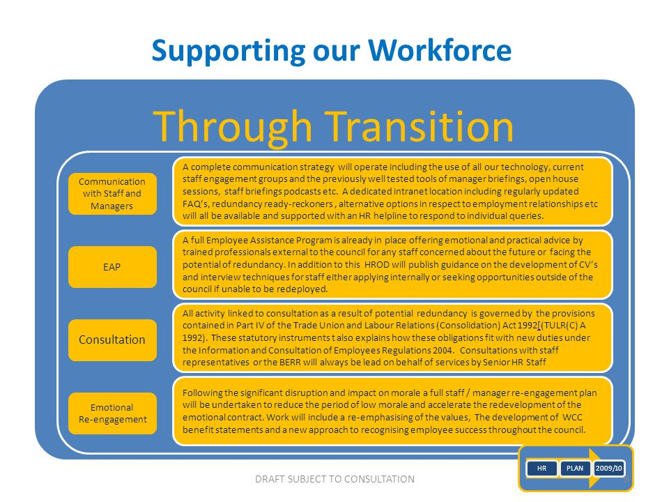 DRAFT SUBJECT TO CONSULTATION Supporting our Workforce Through Transition A complete communication strategy will operate including the use of all our