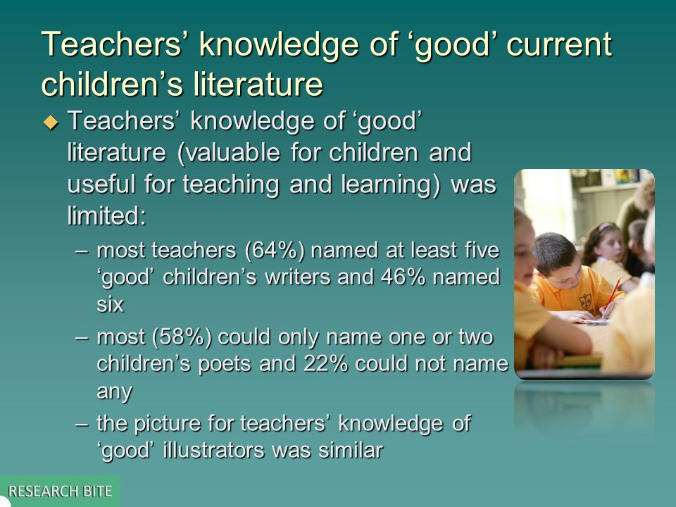 Teachers' knowledge of 'good' current children's literature  Teachers' knowledge of 'good' literature (valuable for children and useful for teaching and learning) was limited: –most teachers (64%) named at least five 'good' children's writers and 46% named six –most (58%) could only name one or two children's poets and 22% could not name any –the picture for teachers' knowledge of 'good' illustrators was similar
