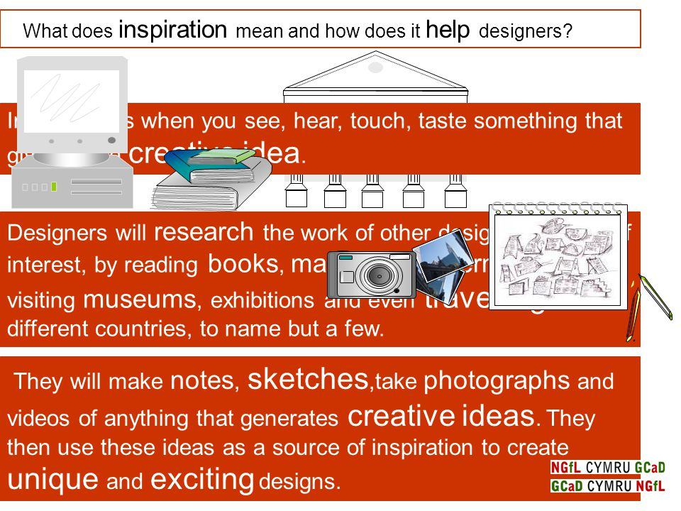 What does inspiration mean and how does it help designers.