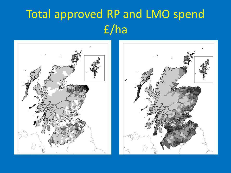 Total approved RP and LMO spend £/ha