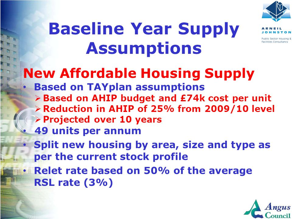 Client Logo Here Baseline Year Supply Assumptions New Affordable Housing Supply Based on TAYplan assumptions  Based on AHIP budget and £74k cost per unit  Reduction in AHIP of 25% from 2009/10 level  Projected over 10 years 49 units per annum Split new housing by area, size and type as per the current stock profile Relet rate based on 50% of the average RSL rate (3%)
