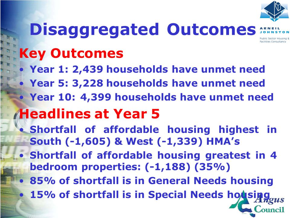 Client Logo Here Disaggregated Outcomes Key Outcomes Year 1: 2,439 households have unmet need Year 5: 3,228 households have unmet need Year 10: 4,399 households have unmet need Headlines at Year 5 Shortfall of affordable housing highest in South (-1,605) & West (-1,339) HMA's Shortfall of affordable housing greatest in 4 bedroom properties: (-1,188) (35%) 85% of shortfall is in General Needs housing 15% of shortfall is in Special Needs housing