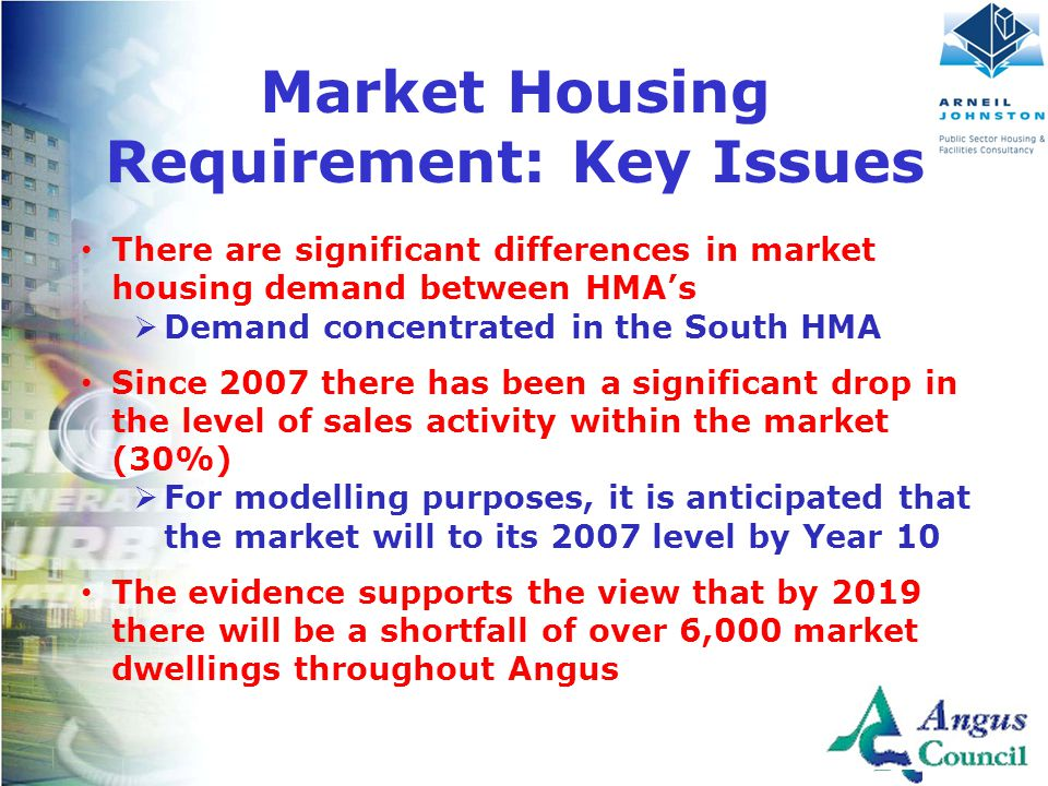 Client Logo Here Market Housing Requirement: Key Issues There are significant differences in market housing demand between HMA's  Demand concentrated in the South HMA Since 2007 there has been a significant drop in the level of sales activity within the market (30%)  For modelling purposes, it is anticipated that the market will to its 2007 level by Year 10 The evidence supports the view that by 2019 there will be a shortfall of over 6,000 market dwellings throughout Angus