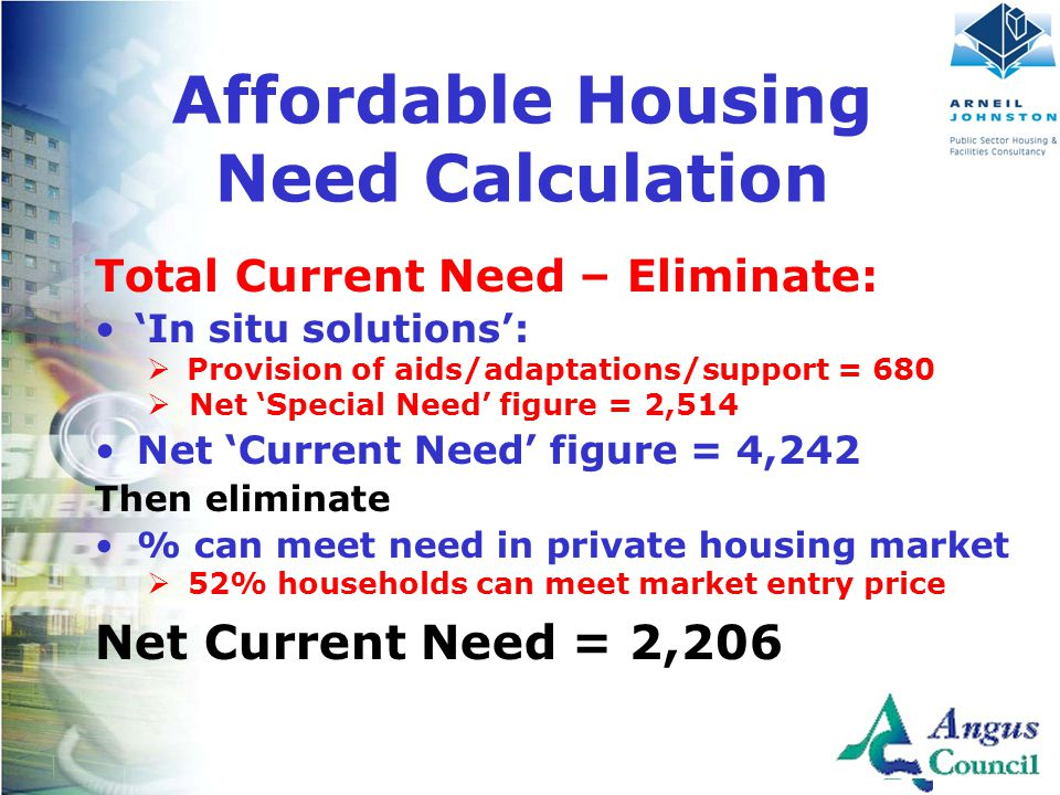 Client Logo Here Total Current Need – Eliminate: 'In situ solutions':  Provision of aids/adaptations/support = 680  Net 'Special Need' figure = 2,514 Net 'Current Need' figure = 4,242 Then eliminate % can meet need in private housing market  52% households can meet market entry price Net Current Need = 2,206 Affordable Housing Need Calculation