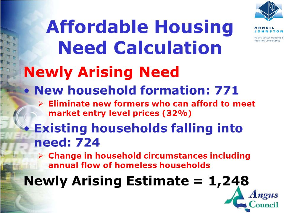 Client Logo Here Newly Arising Need New household formation: 771  Eliminate new formers who can afford to meet market entry level prices (32%) Existing households falling into need: 724  Change in household circumstances including annual flow of homeless households Newly Arising Estimate = 1,248 Affordable Housing Need Calculation