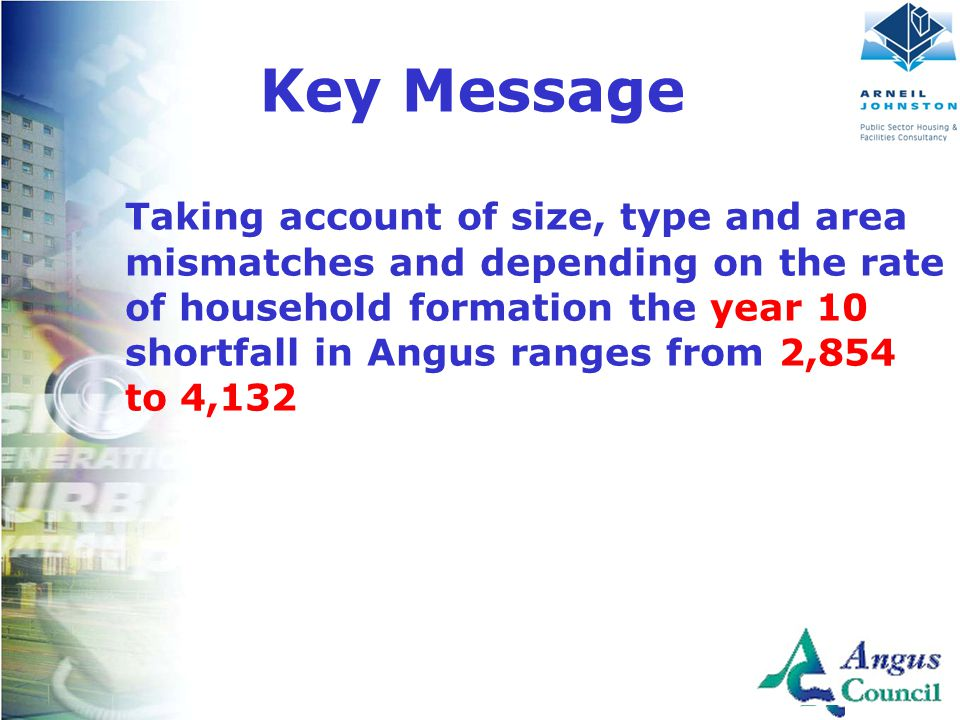 Client Logo Here Taking account of size, type and area mismatches and depending on the rate of household formation the year 10 shortfall in Angus ranges from 2,854 to 4,132 Key Message