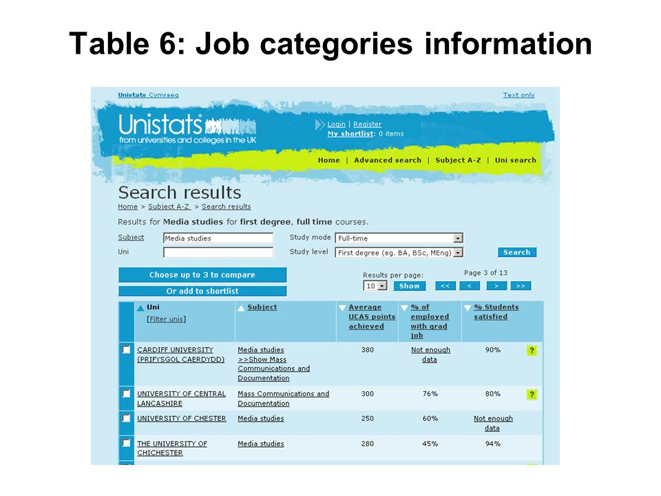 Table 6: Job categories information