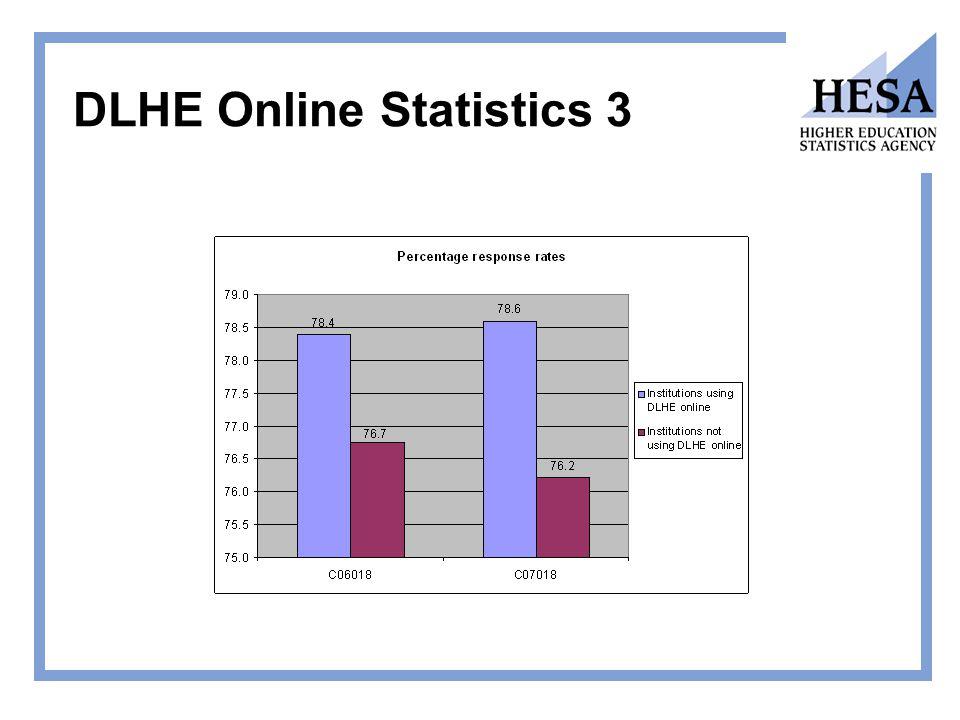 DLHE Online Statistics 3