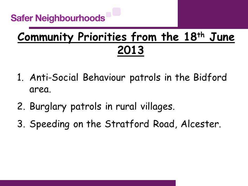 Community Priorities from the 18 th June 2013 1.Anti-Social Behaviour patrols in the Bidford area.