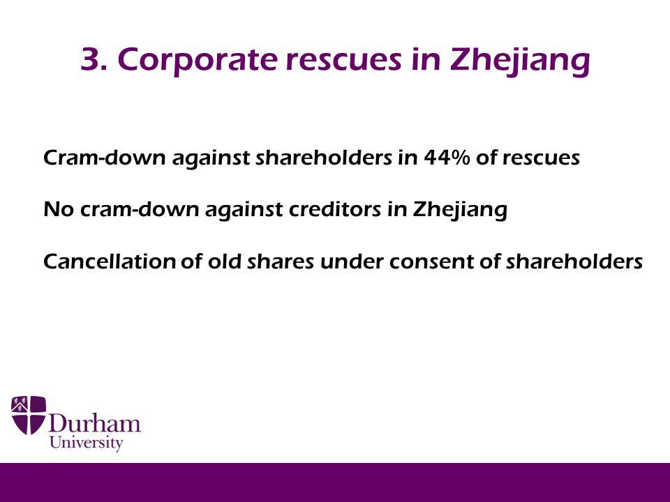 3. Corporate rescues in Zhejiang Cram-down against shareholders in 44% of rescues No cram-down against creditors in Zhejiang Cancellation of old share