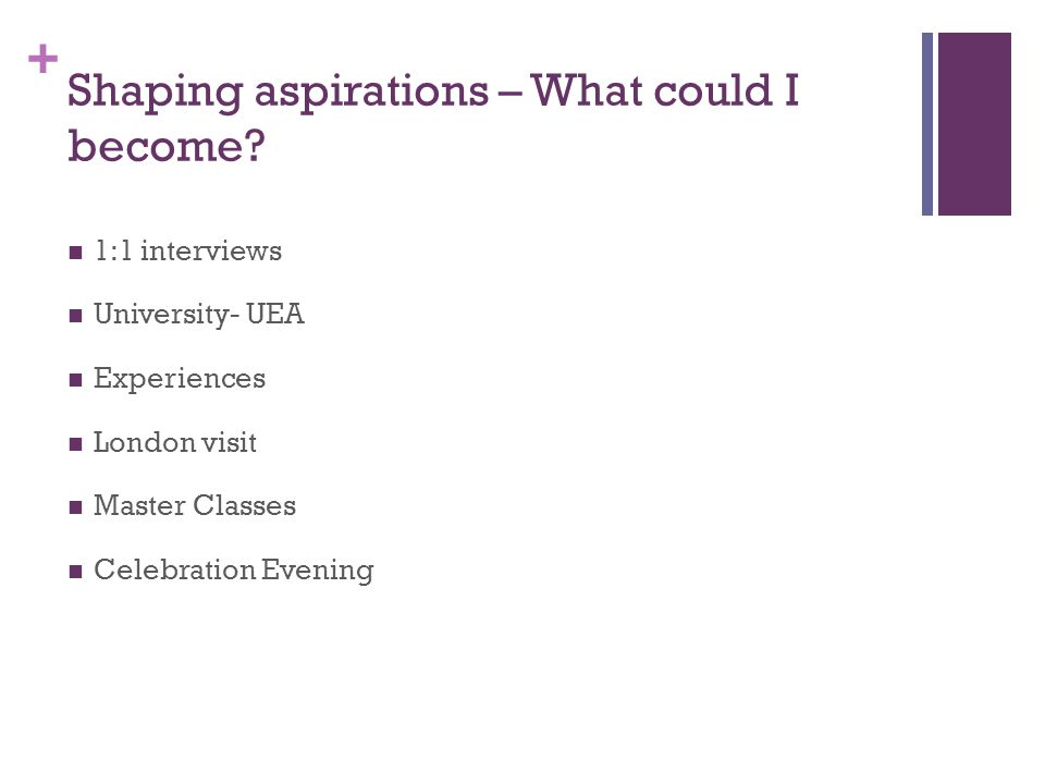 + Shaping aspirations – What could I become? 1:1 interviews University- UEA Experiences London visit Master Classes Celebration Evening