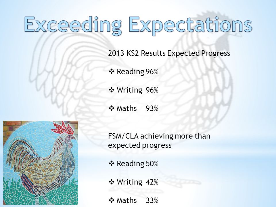 2013 KS2 Results Expected Progress  Reading 96%  Writing 96%  Maths 93% FSM/CLA achieving more than expected progress  Reading 50%  Writing 42% 