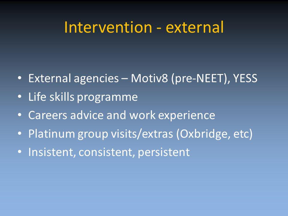 Intervention - external External agencies – Motiv8 (pre-NEET), YESS Life skills programme Careers advice and work experience Platinum group visits/ext