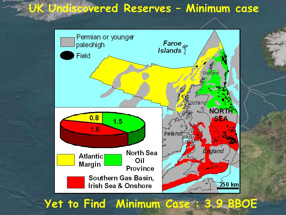 UK Undiscovered Reserves – Minimum case Yet to Find Minimum Case : 3.9 BBOE