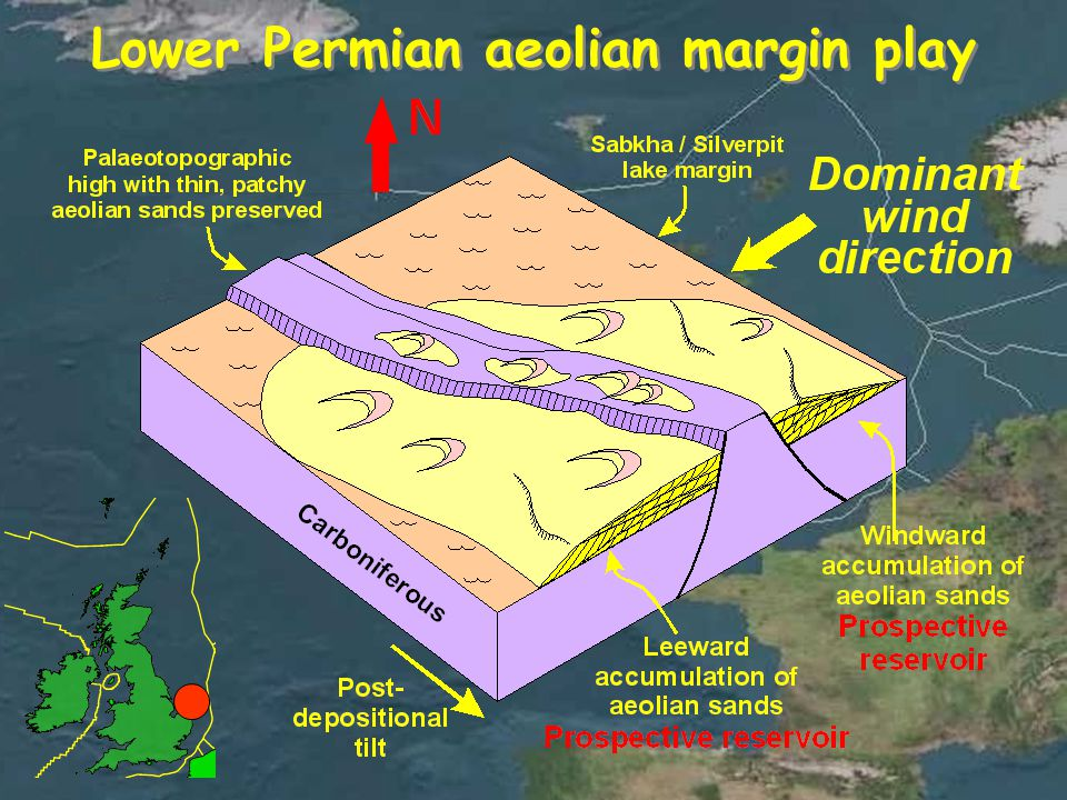 Lower Permian aeolian margin play