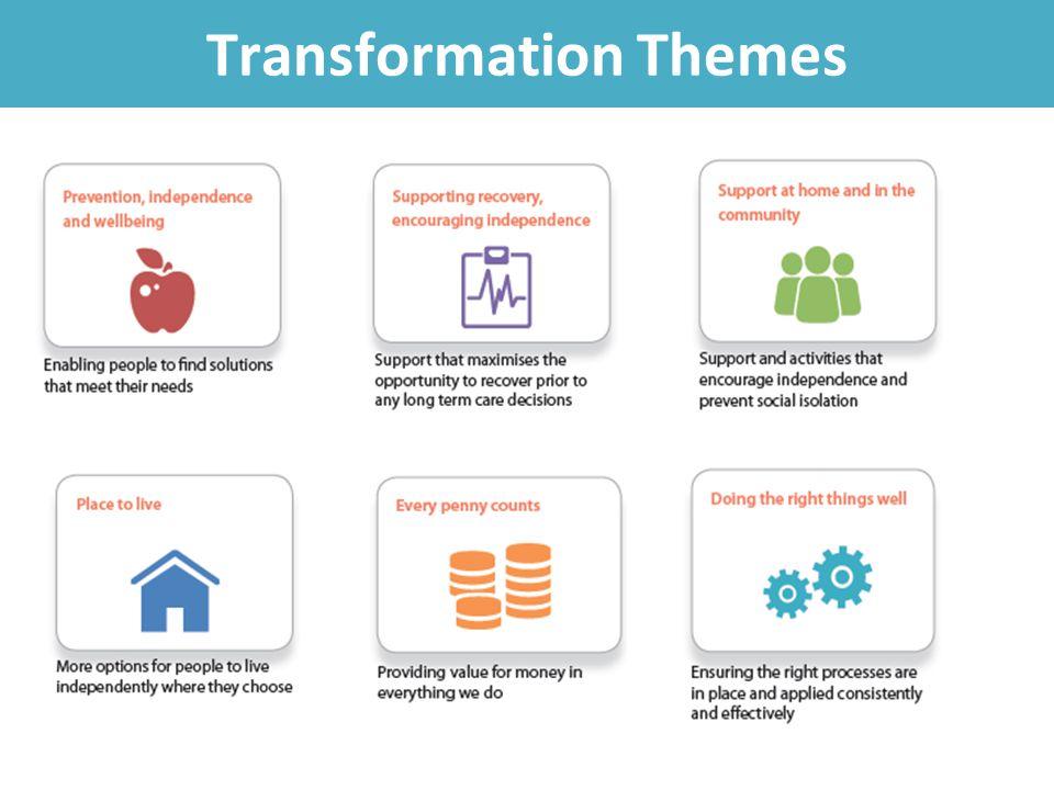 Transformation Themes