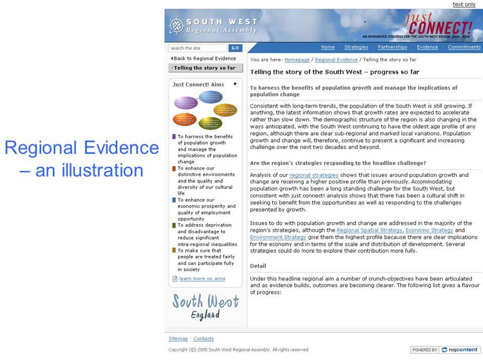 Regional Evidence – an illustration