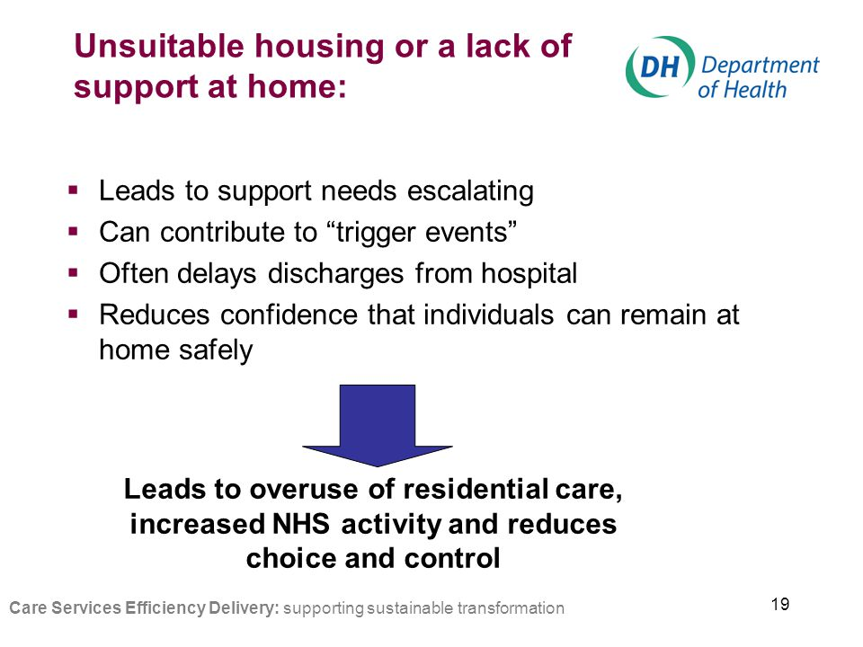 19 Unsuitable housing or a lack of support at home:  Leads to support needs escalating  Can contribute to trigger events  Often delays discharges from hospital  Reduces confidence that individuals can remain at home safely Leads to overuse of residential care, increased NHS activity and reduces choice and control Care Services Efficiency Delivery: supporting sustainable transformation