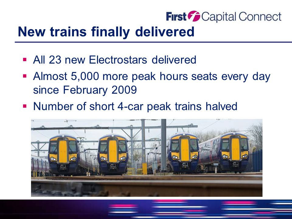 New trains finally delivered  All 23 new Electrostars delivered  Almost 5,000 more peak hours seats every day since February 2009  Number of short 4-car peak trains halved