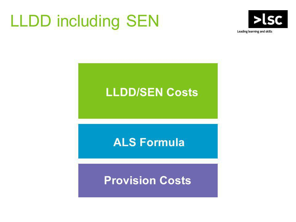 LLDD including SEN LLDD/SEN Costs ALS Formula Provision Costs
